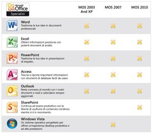 Office Outlook 2003/2007